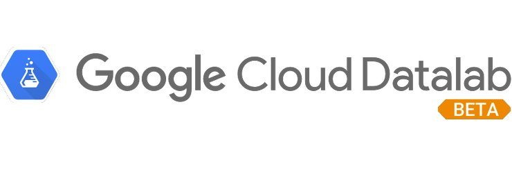 GoogleCloudDatalab