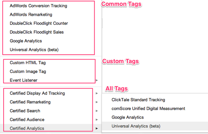 GTM Tag Categories
